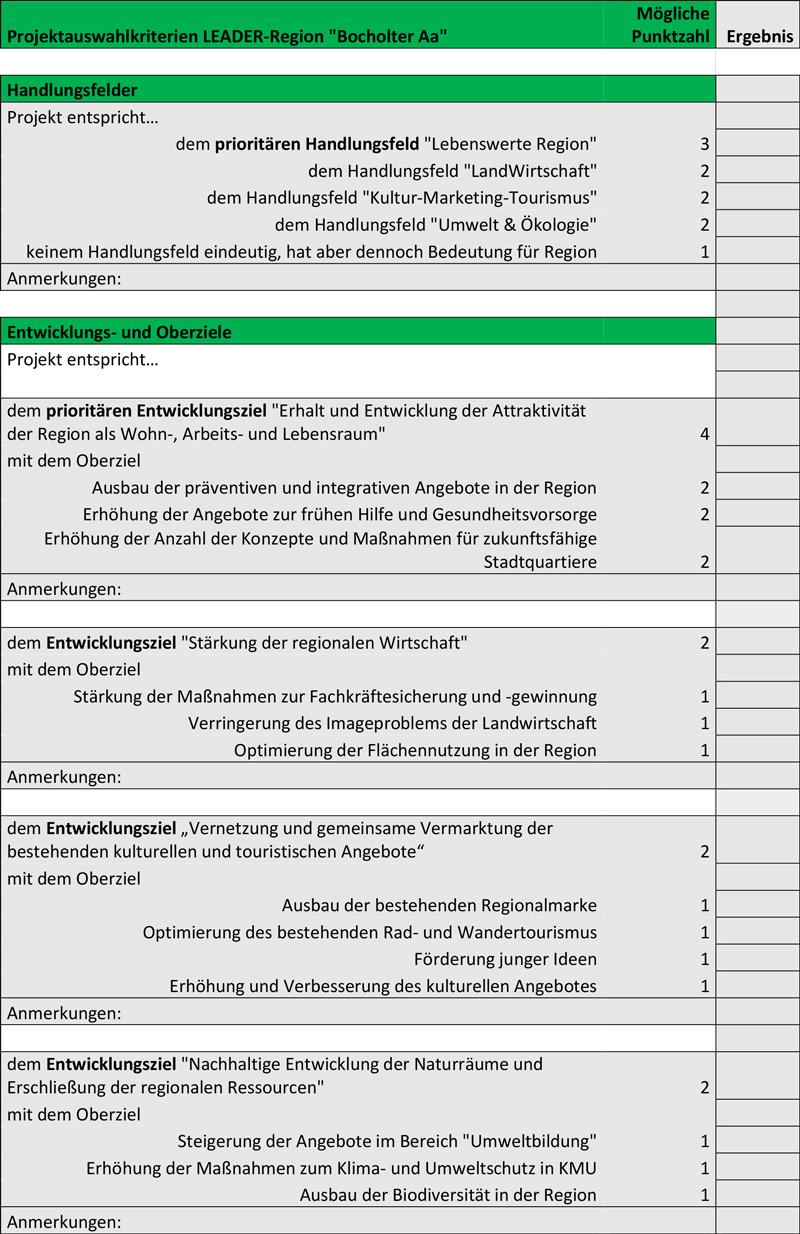 Titel-Projektauswahlkriterien