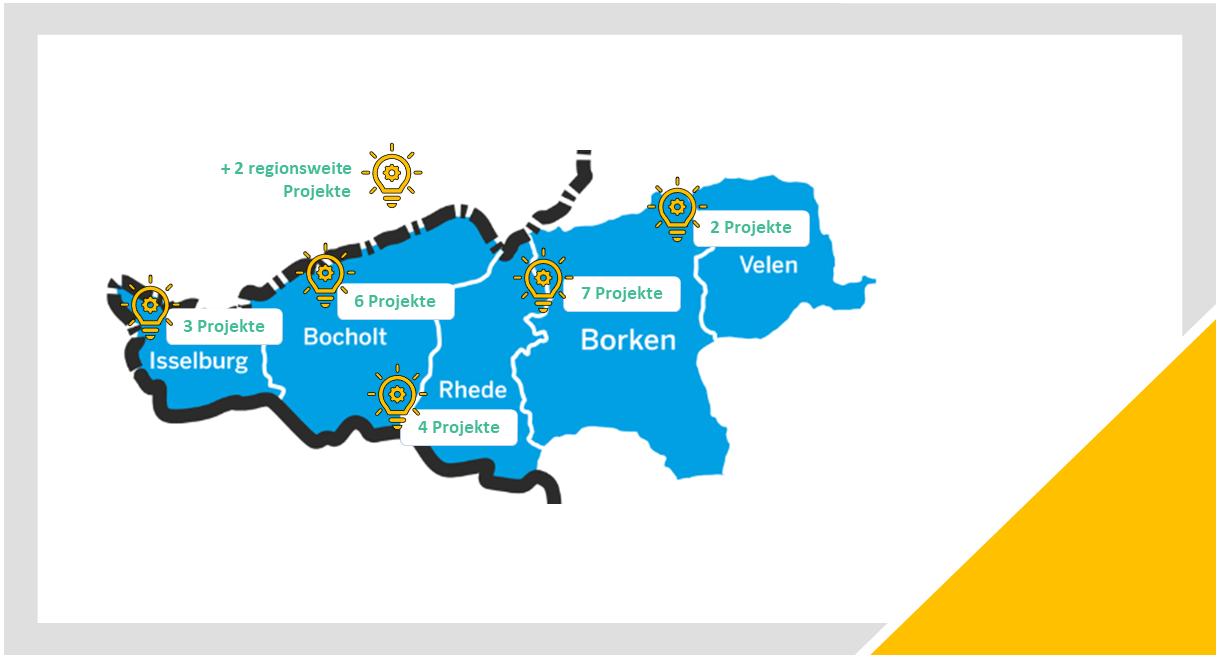 Grafik Website - Kleinprojekte BoAa 2021